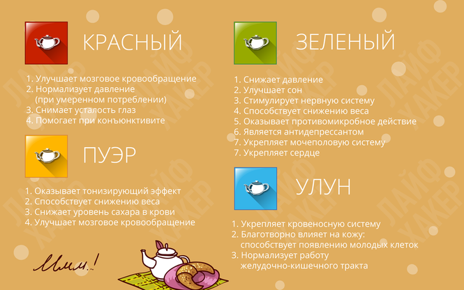 Полезные свойства чая пуэр на организм